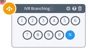 ivr branching